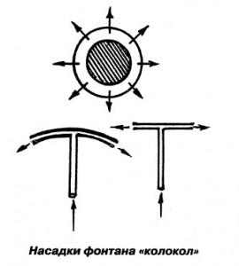 Насадки фонтана «колокол»
