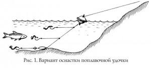 Можно ловить с поплавком, висящим, как колокольчик на леске.  С похолоданием или помутнением воды после дождей...