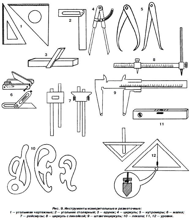 Инструменты измерительные и разметочные