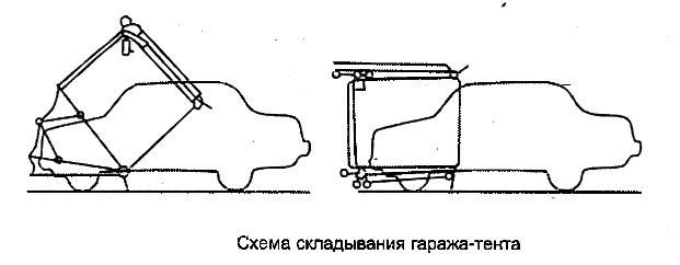 Схема складывания гаража-тента