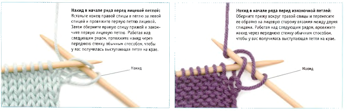 Первый ряд в вязании спицами 358