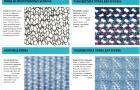 Пряжа для ажурного вязания