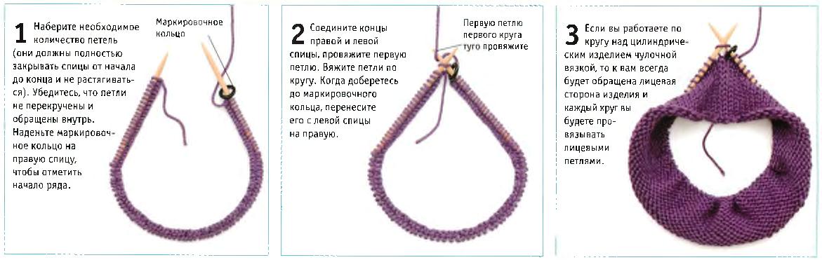 Вязание на круглых спицах