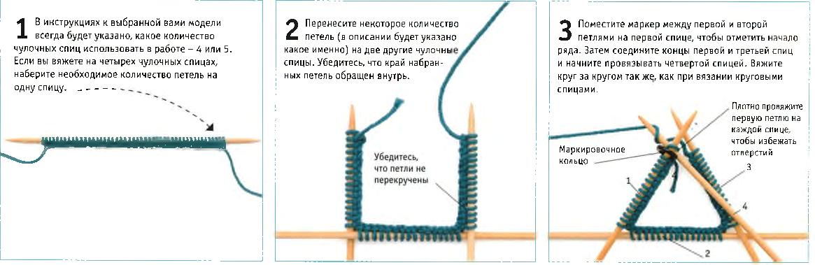 Вязание на четырех чулочных спицах