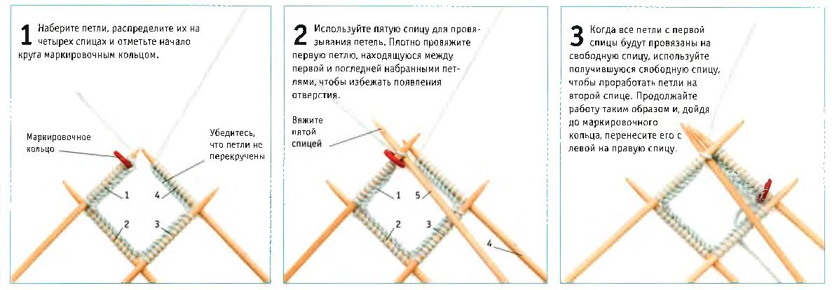 Вязание на пяти чулочных спицах