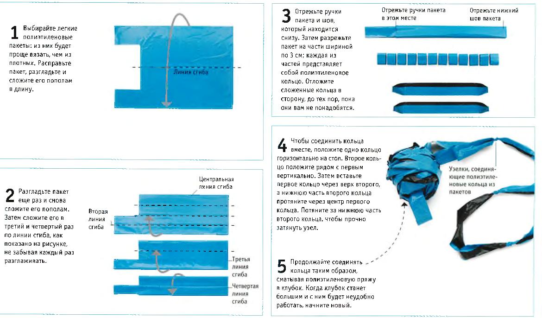 Вязание из полиэтилена