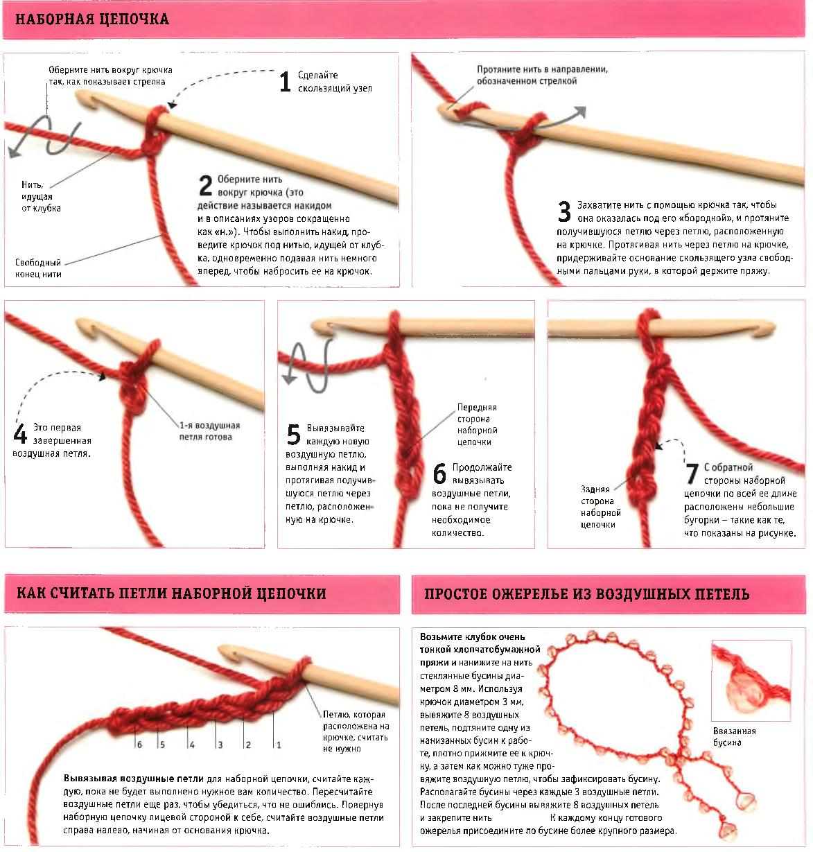 Вязание крючком.как сделать петлю