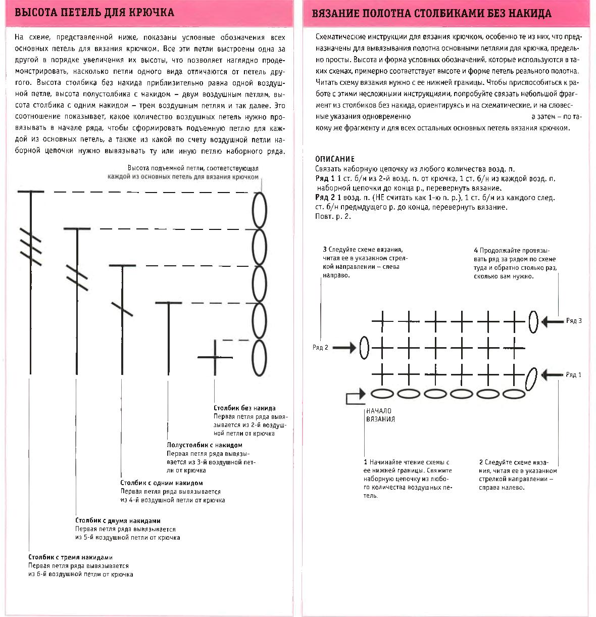 Схемы и словесные инструкции