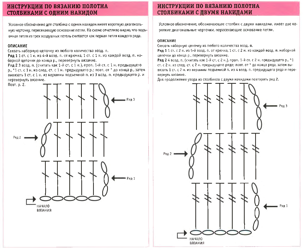 Инструкция по вязание полотна столбиками