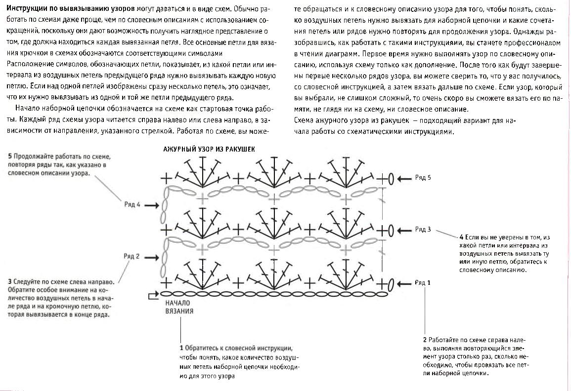 Как работать со схемами узоров