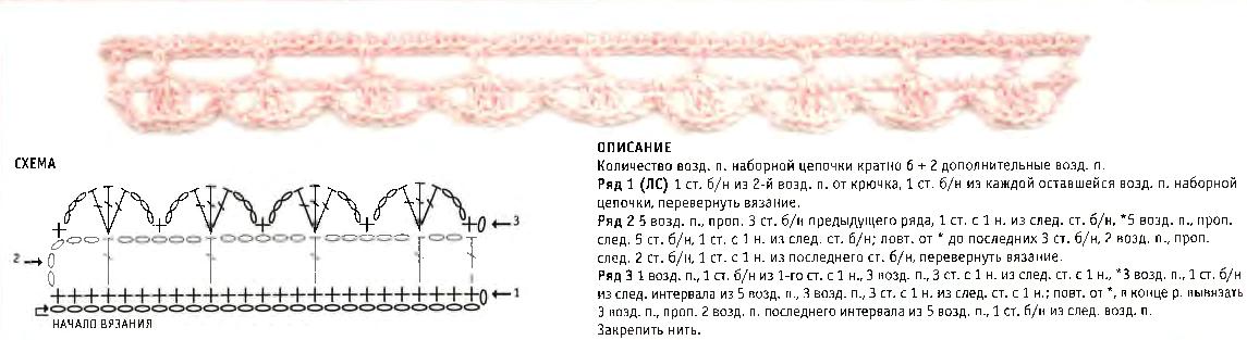 Простой окантовочный узор из ракушек