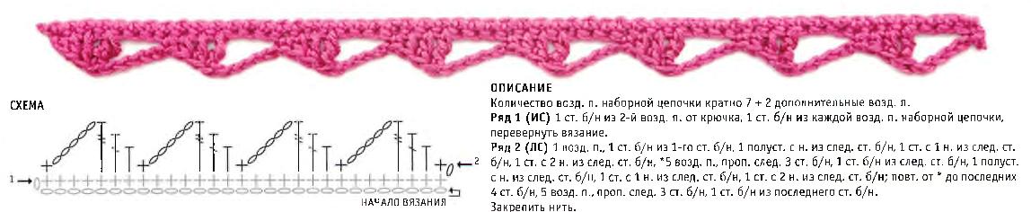 Кромочный узор из крупных петелек
