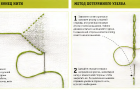 Свободный конец нити и метод потерянного узелка