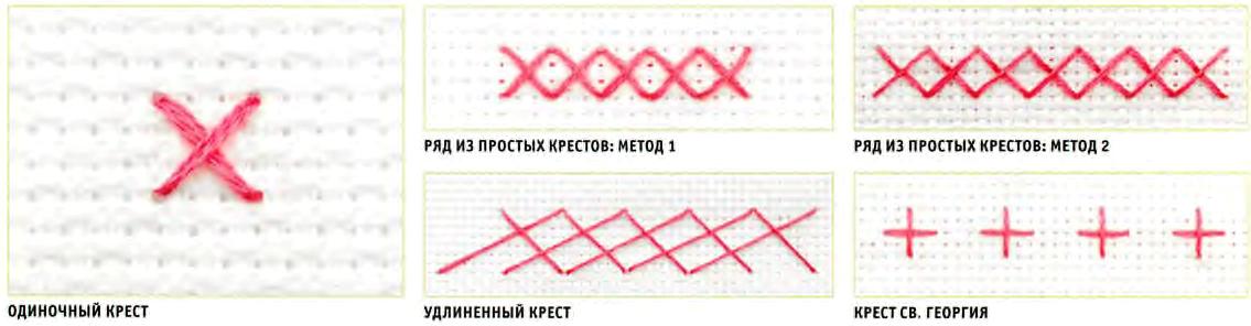 Крестообразные швы