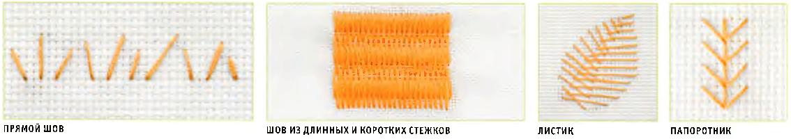 Плоские швы