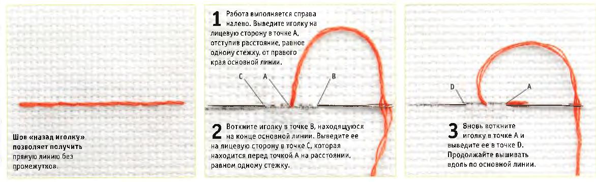 Как сделать шов за иголкой