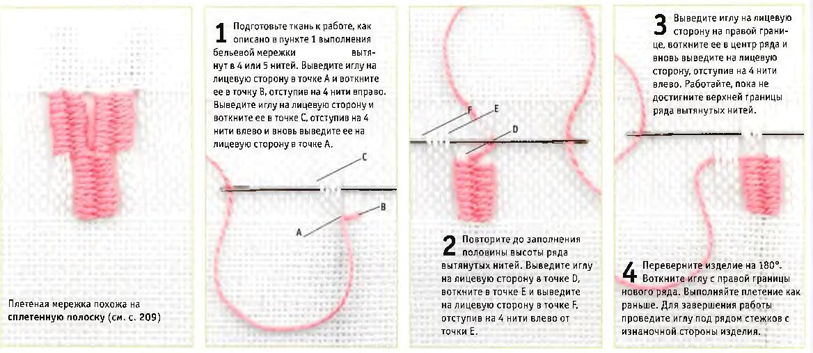 Плетеная мережка