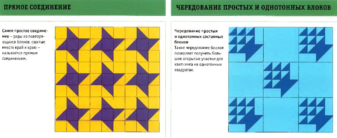 Соединение блоков
