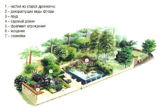 Проект сада «На втором дыхании»