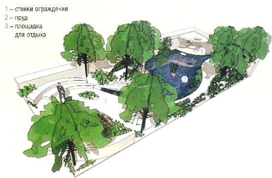 Проект сада «Прогулка по камням»