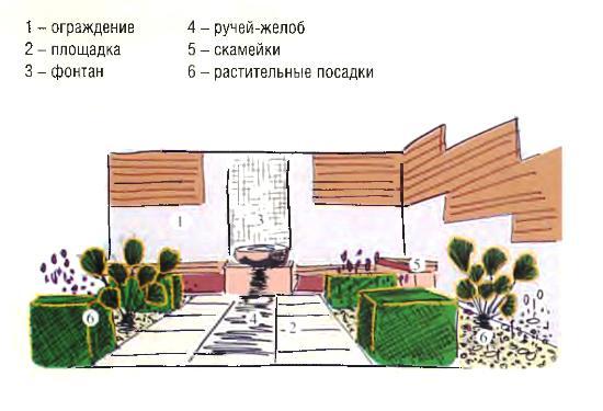 Проект сада «Мавританские мотивы»
