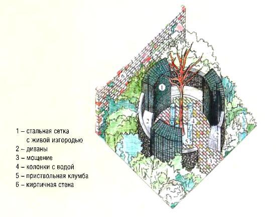 Проект сада «В уютном пабе»