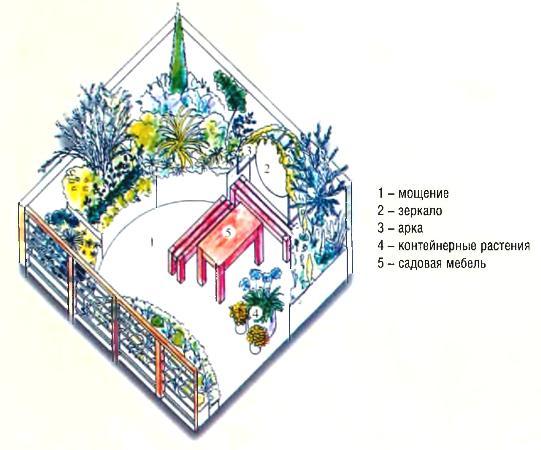 Проект сада «Калейдоскоп на крыше»