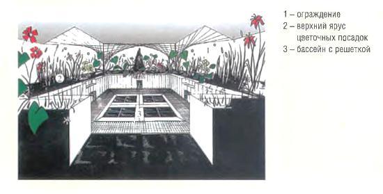 Проект сада «Картины сладкой жизни»