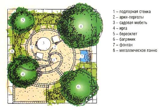 Проект сада «В городской гавани»