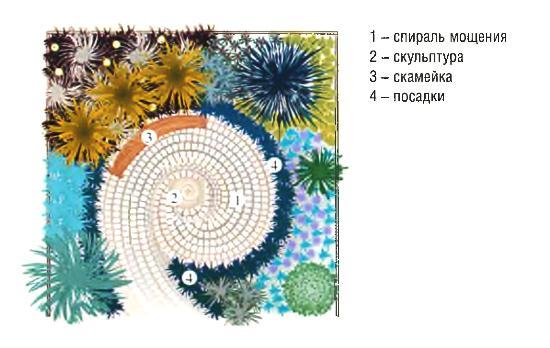 Проект сада «Природа в словах»
