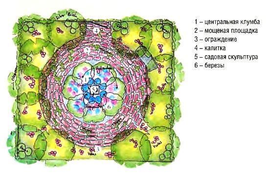 Проект сада «Сон в летнюю ночь»