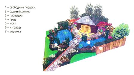 Проект сада «Мозаика увлечений»