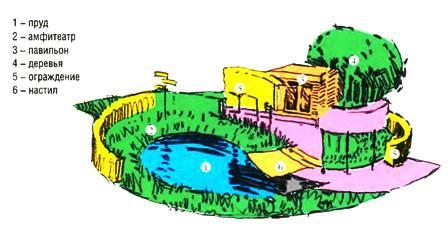 Проект сада «Сад художника»