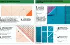 Полоски из треугольников и лоскутов