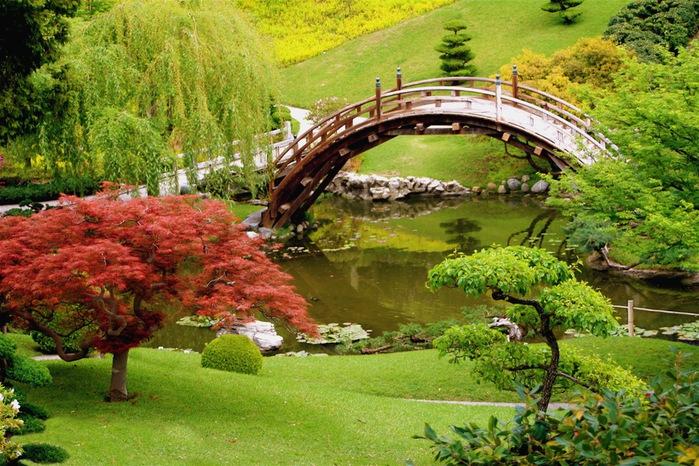 Основные зоны японского сада