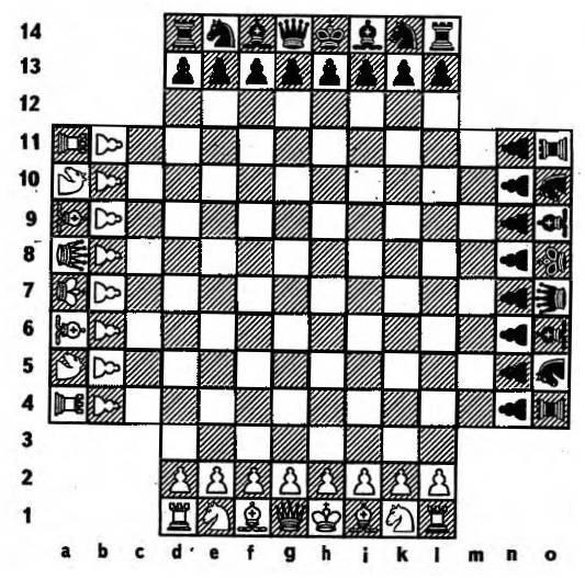 Шахматы для четырех участников