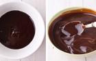 Кофейный сироп
