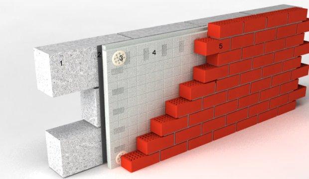Многослойные конструкции стен