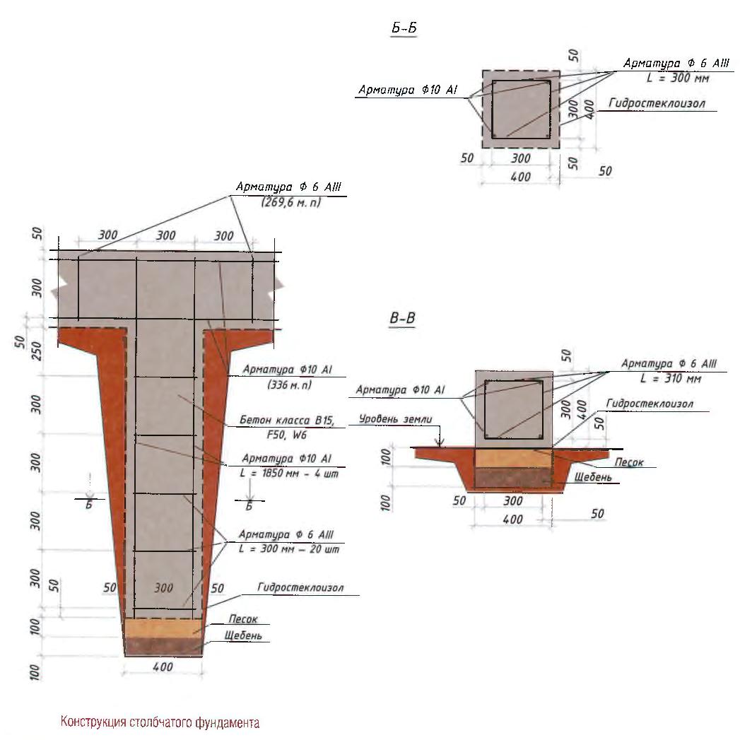 Конструкция столбчатого фундамента.
