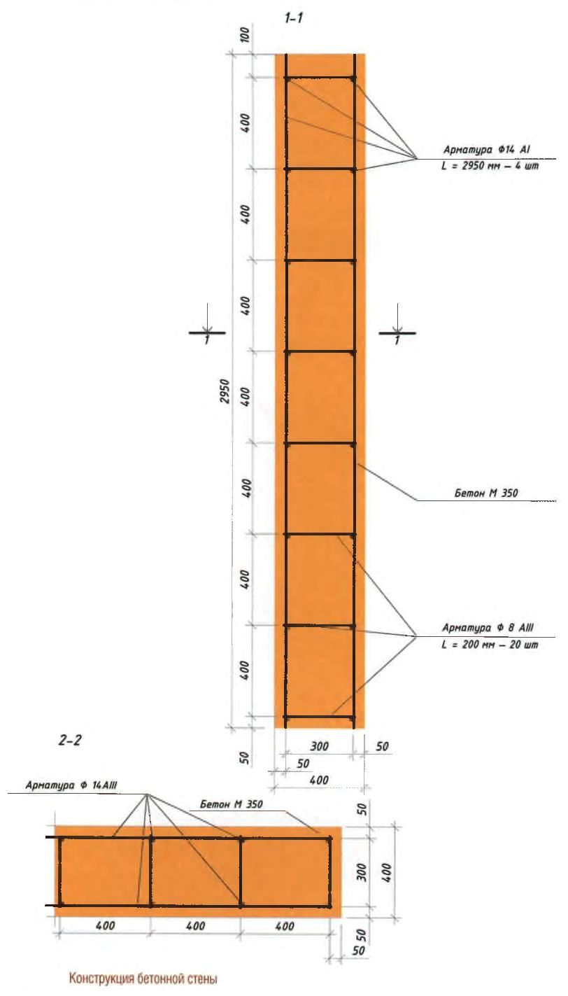 Конструкция бетонной стены