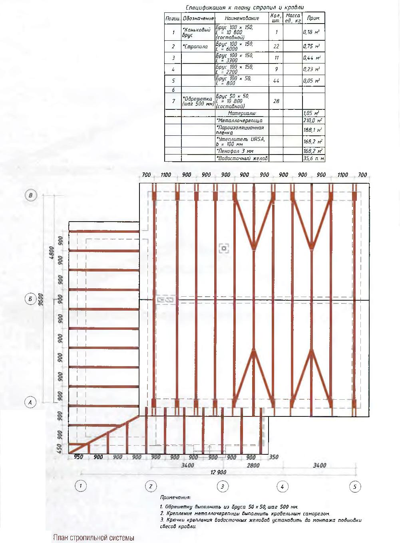 План стропильной системы