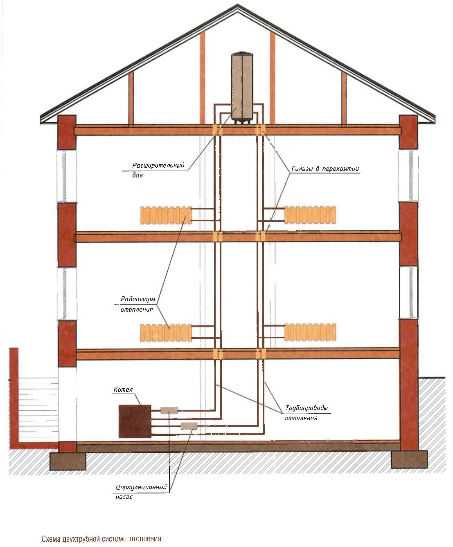 Схема системы отопления трехэтажного дома