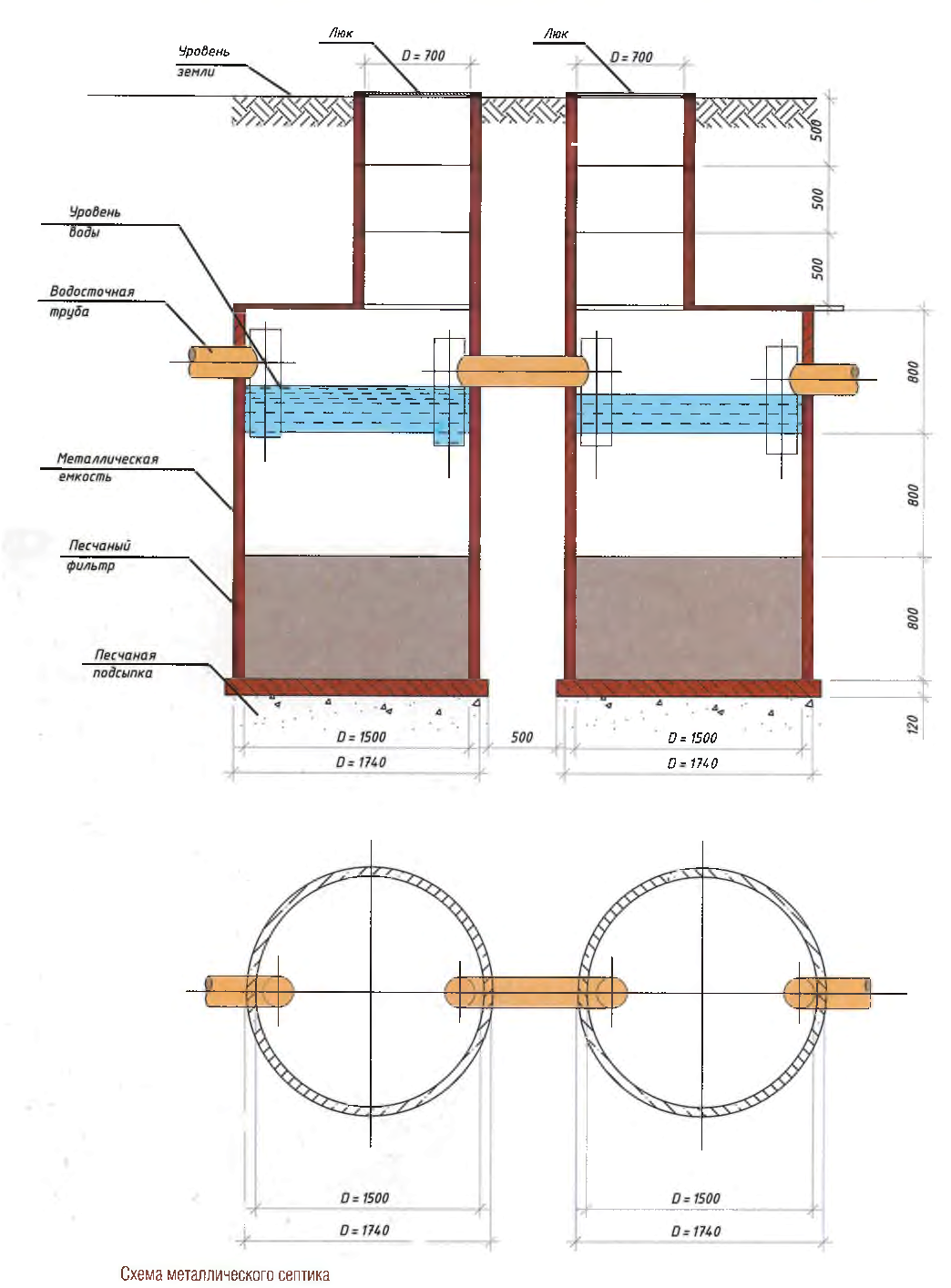 Схема септика из металлической емкости