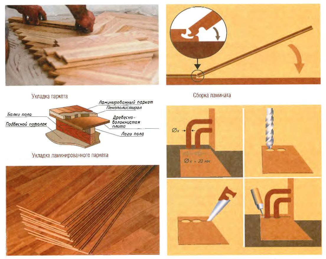 Укладка ламината пошаговая инструкция таркетт