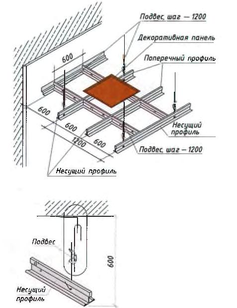 Потолок из декоративных плит