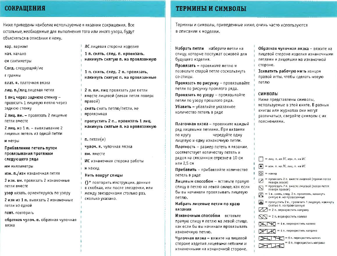 Сокращения, термины и символы