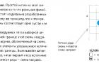 Как читать схемы филейного вязания
