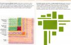 Составление орнамента и образцы вышивки