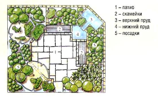 Проект сада «В английском дворике»